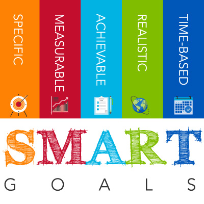 smart goals specific measurable achievable realistic time-based
